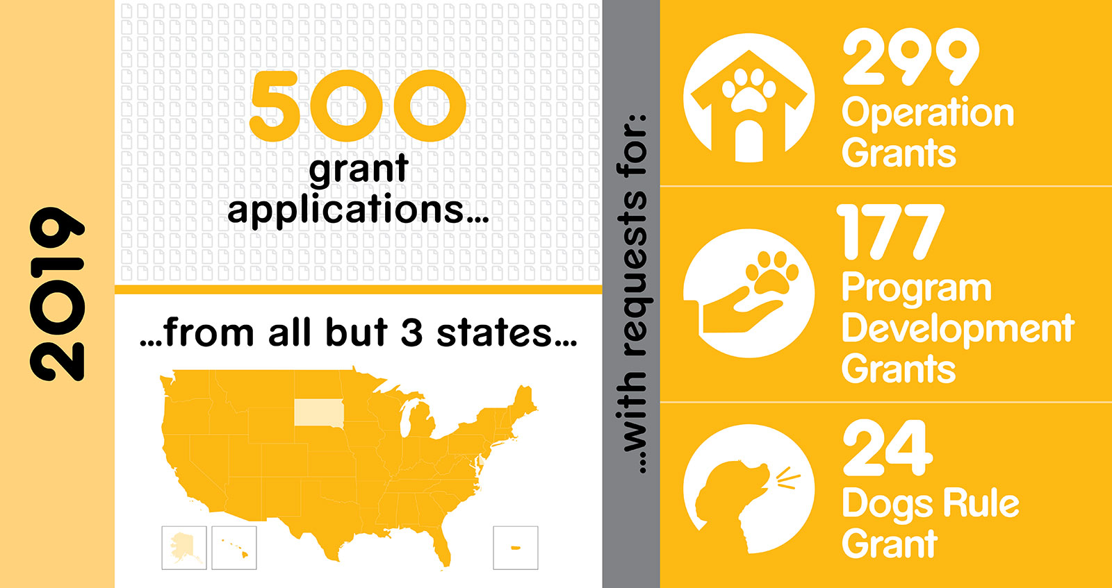 infographic of application statistics